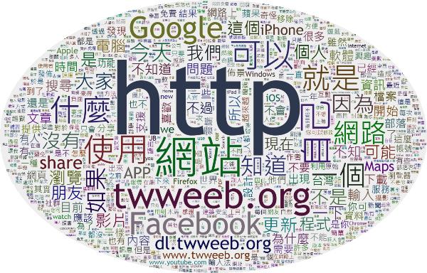 HTML5 文字雲產生器,輸入網址、上傳檔案即可產生出現最多次的字詞(支援各大社群網站)-demo