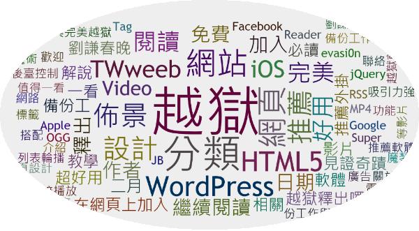 HTML5 文字雲產生器,輸入網址、上傳檔案即可產生出現最多次的字詞(支援各大社群網站)-05