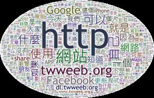 HTML5 文字雲產生器,輸入網址、上傳檔案即可產生出現最多次的字詞(支援各大社群網站)